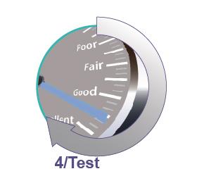 metodo di lavoro testing